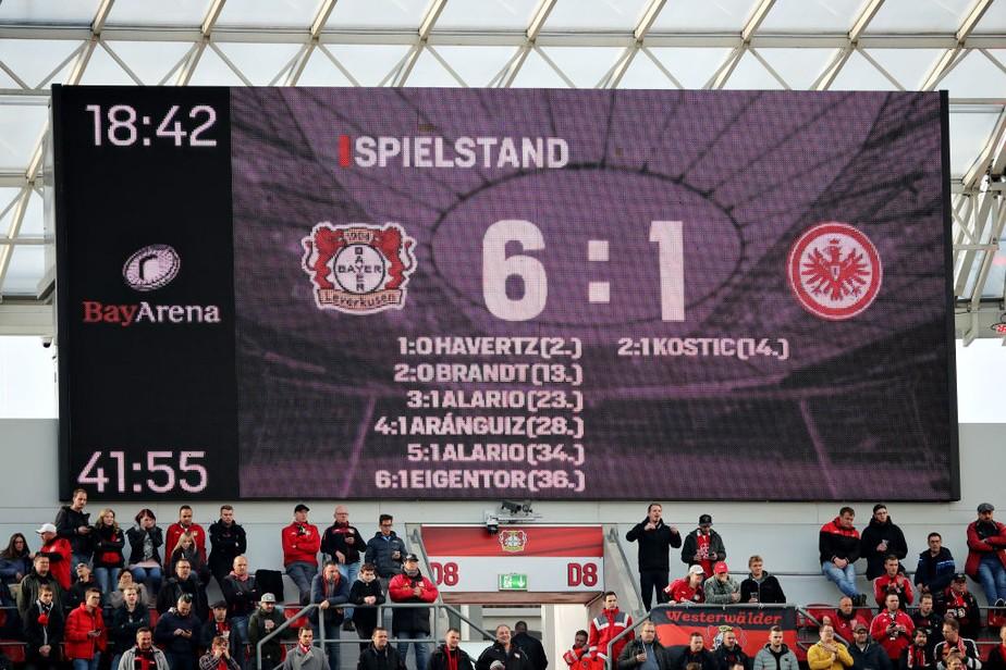 Pokalfinale Spielstand