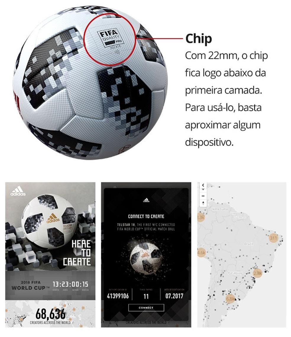 Este não é o mesmo chip que mostra se a bola entrou no gol a8a9234083e18