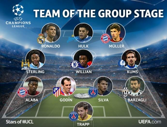 seleção da fase de grupos da Liga dos Campeões (Foto: Divulgação / Uefa)