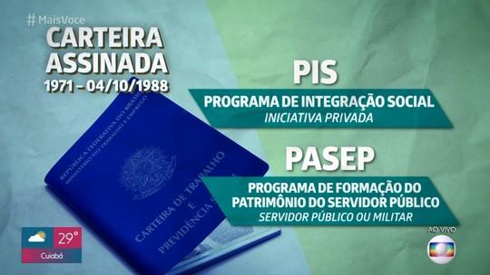 Pagamentos de cotas do PIS-Pasep valem para quem trabalhou entre 1971 e 1988; entenda