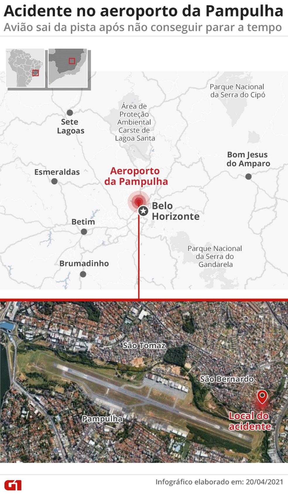 Acidente com aeronave deixa uma pessoa morta e duas feridas no aeroporto da Pampulha. — Foto: Arte G1