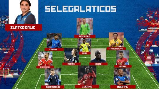 Thiago Silva, Marcelo e Coutinho entram em seleção da Copa eleita por fãs na Fifa