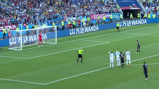 Vitrine da Copa: veja quem se destacou e mudou de clube no período do Mundial