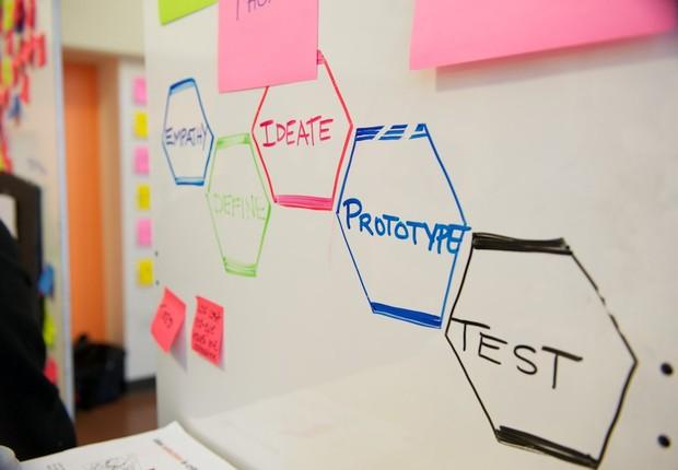 """Aula de """"design thinking"""", que prepara alunos para """"desenhar o futuro"""" na Universidade de Stanford (Foto: Divulgação)"""