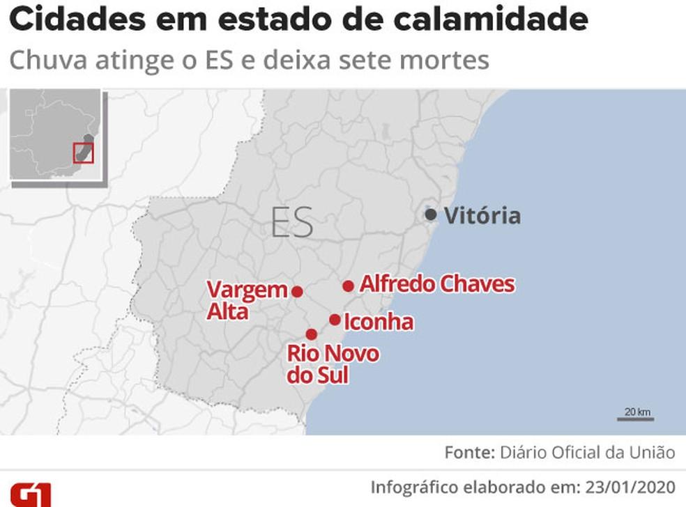 Quatro municípios do Espírito Santo decretaram calamidade pública — Foto: Arte G1