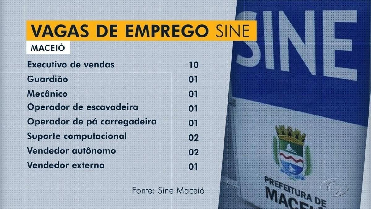 Quase 100 vagas de emprego e de estágio são ofertadas em Maceió e no interior de Alagoas