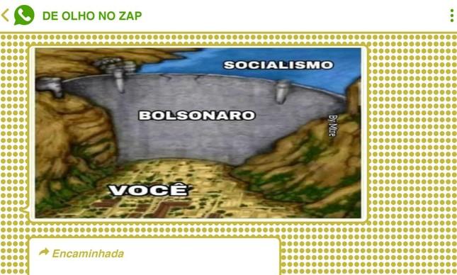 Meme sugere que presidente Bolsonaro é a garantia contra o socialismo no Brasil, embora não haja qualquer mobilização comunista sólida no país