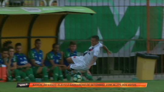 Ramon, do Vasco, pisa na bola e vence a enquete do garrancho do mês de agosto