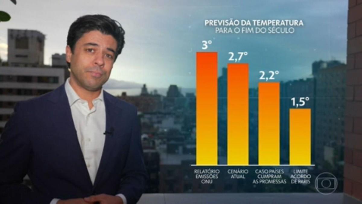 Promessas de redução das emissões de gases não são suficientes para evitar aquecimento catastrófico, diz ONU