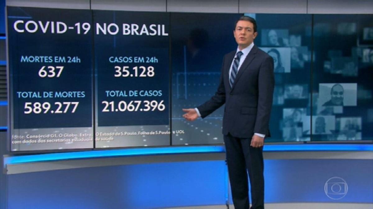 Brasil passa de 140 milhões de vacinados com a primeira dose contra Covid