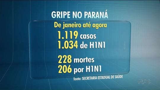 Número de mortes por H1N1 sobe para 206 no Paraná, diz Saúde