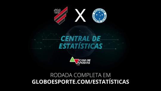 Athletico x Cruzeiro: veja como assistir, escalações, desfalques e arbitragem