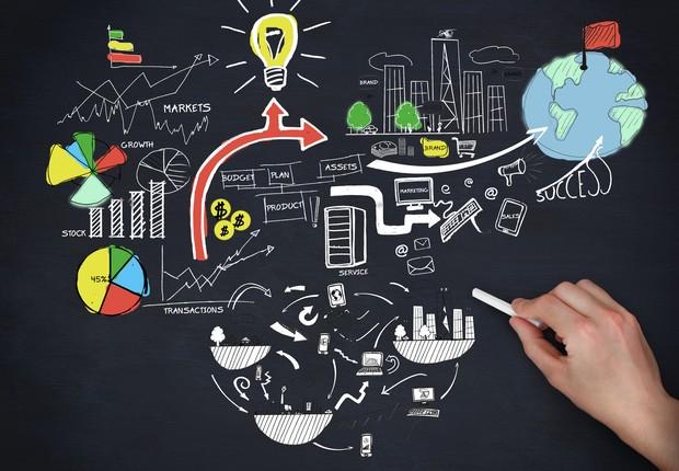 O planejamento é a chave para processos eficientes (Foto: Thinkstock)
