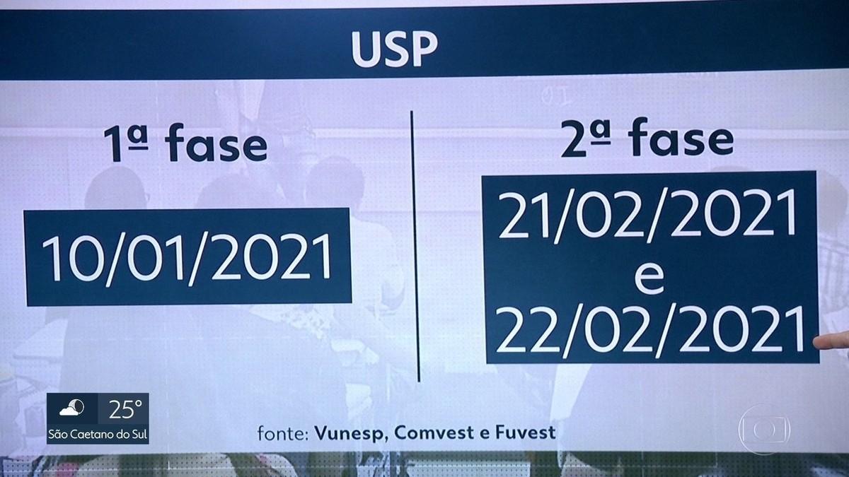 USP, Unesp e Unicamp divulgam calendário do vestibular 2021; veja datas – G1