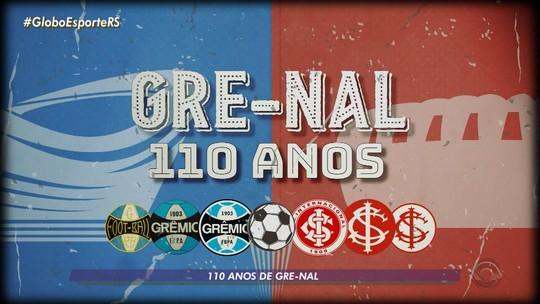 Reservas de novo? Empolgados, Grêmio e Inter indicam descanso a titulares no Gre-Nal