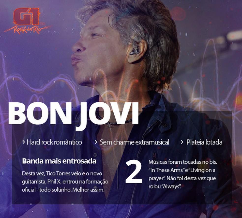 Bon Jovi Volta Ao Rock In Rio Mais Completo E Entrosado Apos Quatro Anos Rock In Rio 2017 G1