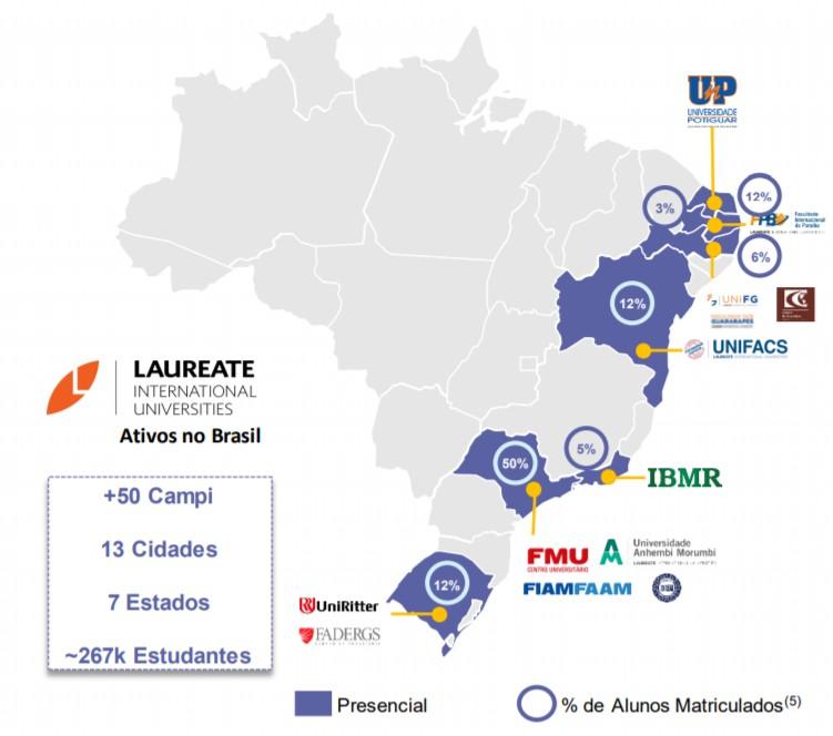 Ser Educacional e Ânima firmam acordo sobre ativos da Laureate no Brasil