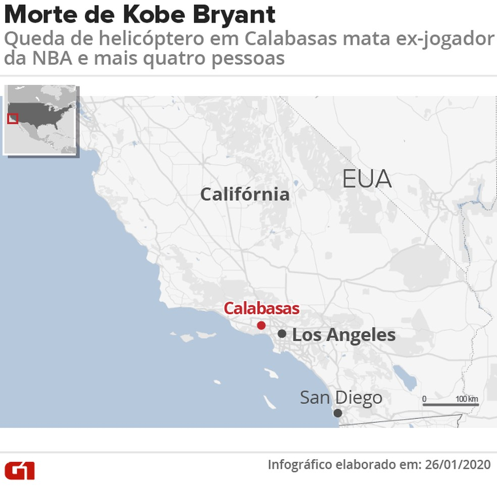 Morte de Kobe Bryant, ex-jogador da NBA morreu em queda de helicóptero nos arredores de Los Angeles, nos EUA — Foto: Rodrigo Cunha / G1