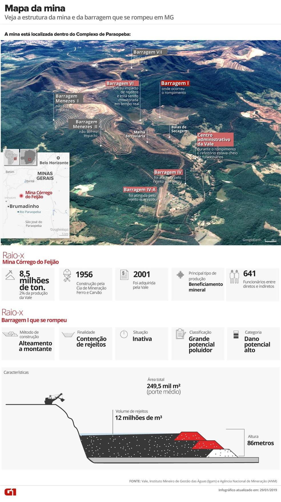 Detalhes sobre as barragens da Vale no Córrego do Feijão, em Brumadinho (MG)  — Foto: Juliane Souza/G1
