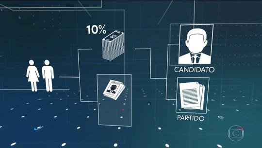 Candidatos do PSL usaram 'laranjas' para simular doações