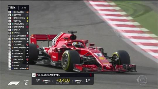 Treinos livres para o GP do Bahrein abrem polêmica entre Vettel e Hamilton