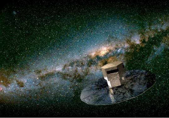 Satélite Gaia varrendo o céu e medindo o brilho e a posição de estrelas e outros corpos celestes
