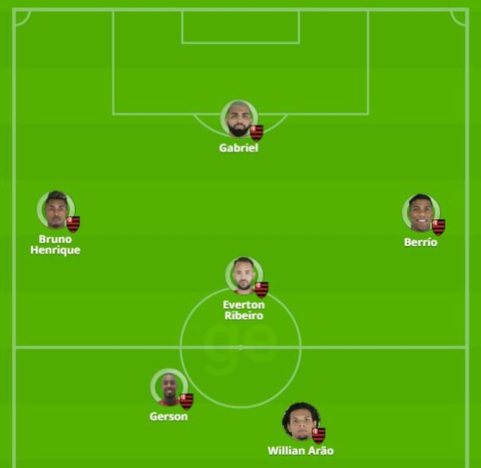 Berrío entraria na direita, e Everton Ribeiro seria centralizado — Foto: GloboEsporte.com