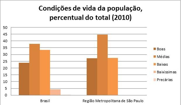 Como surgiram as favelas no Brasil (Foto: Reprodução)