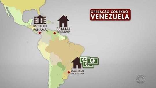 Procurador diz que empresa brasileira lavou dinheiro da Venezuela