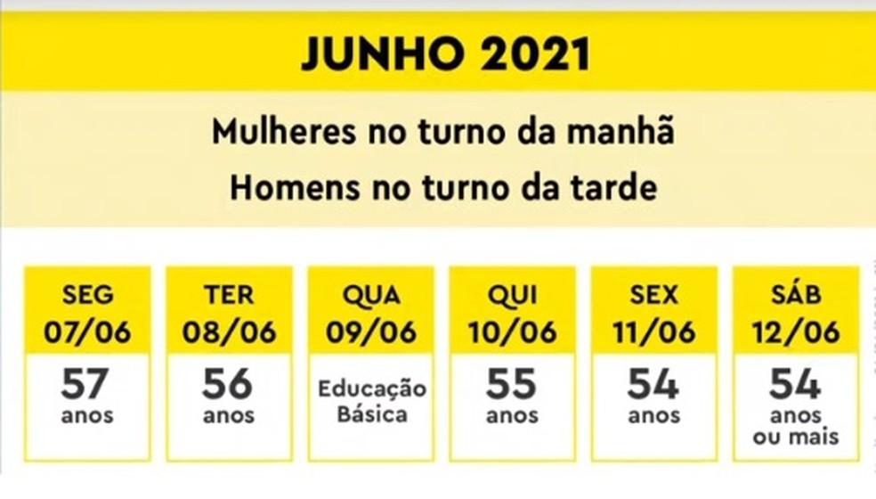 Prefeitura do Rio antecipa calendário de vacinação — Foto: Reprodução