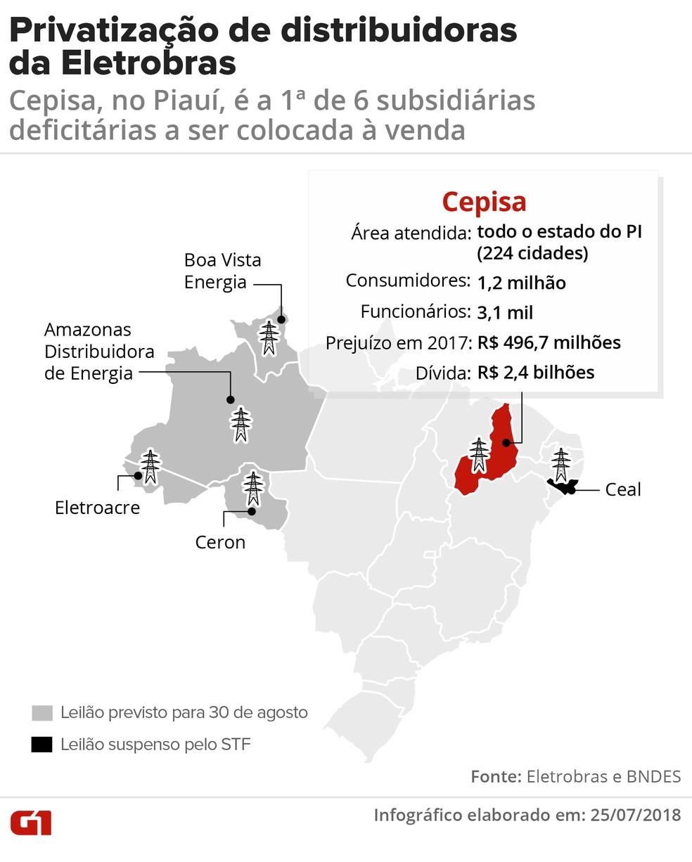 Cepisa é primeira distribuidora da Eletrobras a ser concedida à iniciativa privada (Foto: Karina Almeida/Arte G1)
