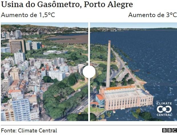 Usina do Gasômetro (Foto: CLIMATE CENTRAL via BBC)