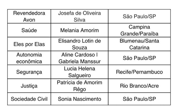 Confira a lista de vencedores do Prêmio Viva (Foto: Reprodução)