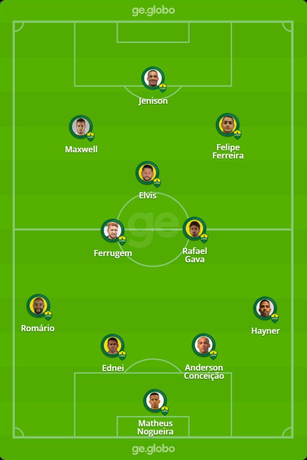Provável Cuiabá contra o Figueirense — Foto: ge