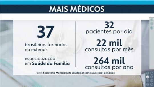 Programa Mais Médicos não deve ser renovado na capital, diz Ministério da Saúde