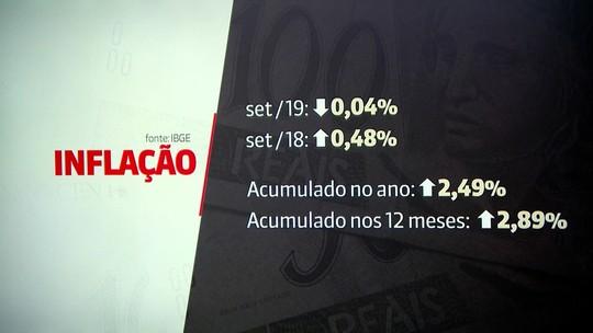 Juliana Rosa: 'Expectativa é que inflação fique por volta de 3% este ano'