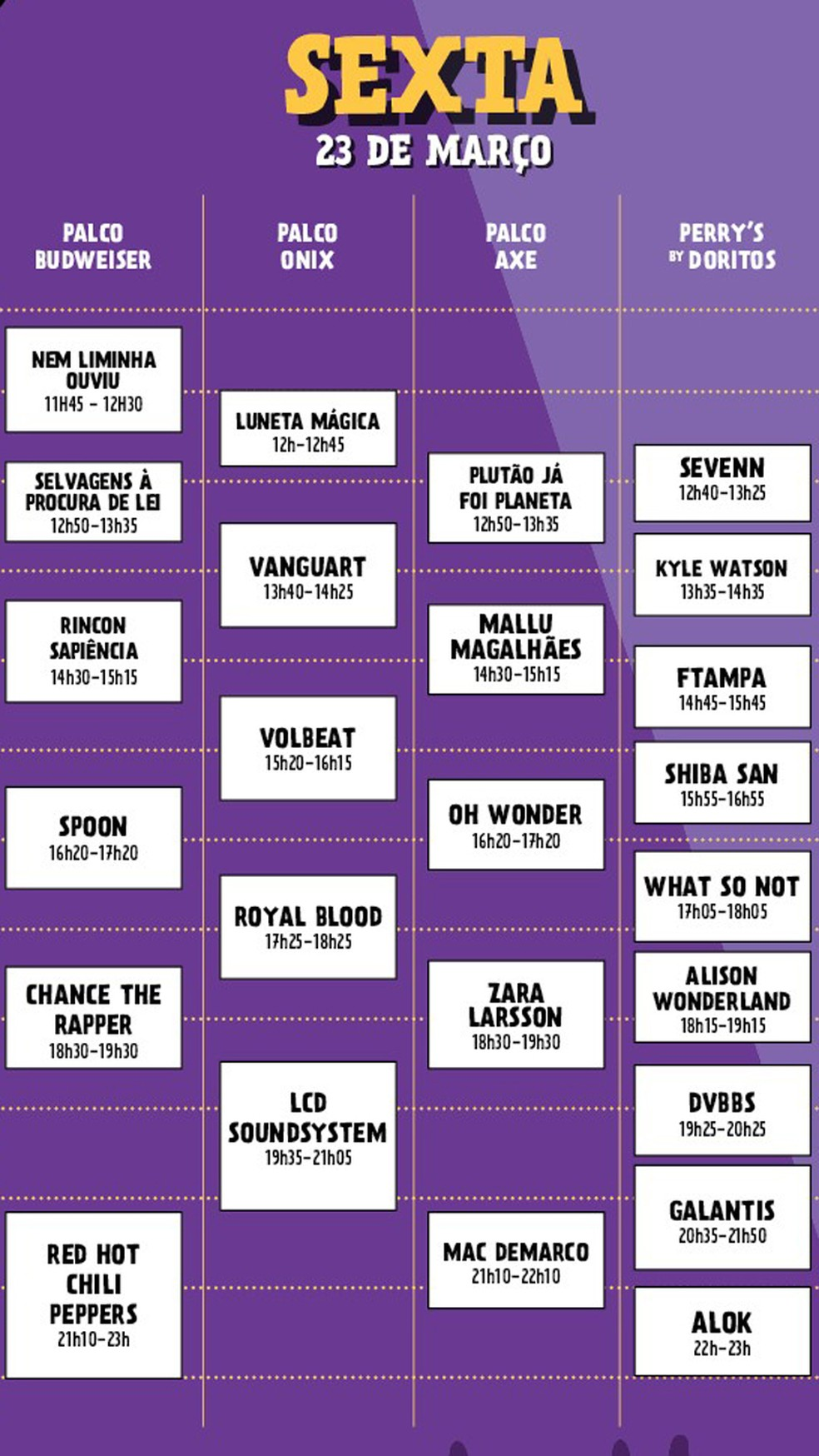 Horários da sexta-feira (23) do Lollapalooza 2018 (Foto: Divulgação)