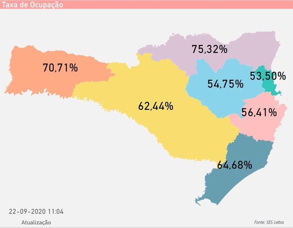 Taxa de ocupação de leitos de UTI na rede pública por região de SC — Foto: Reprodução/SES Leitos