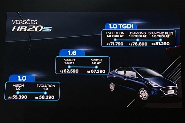 Os preços do novo HB20S (Foto: Diogo de Oliveira/Autoesporte)