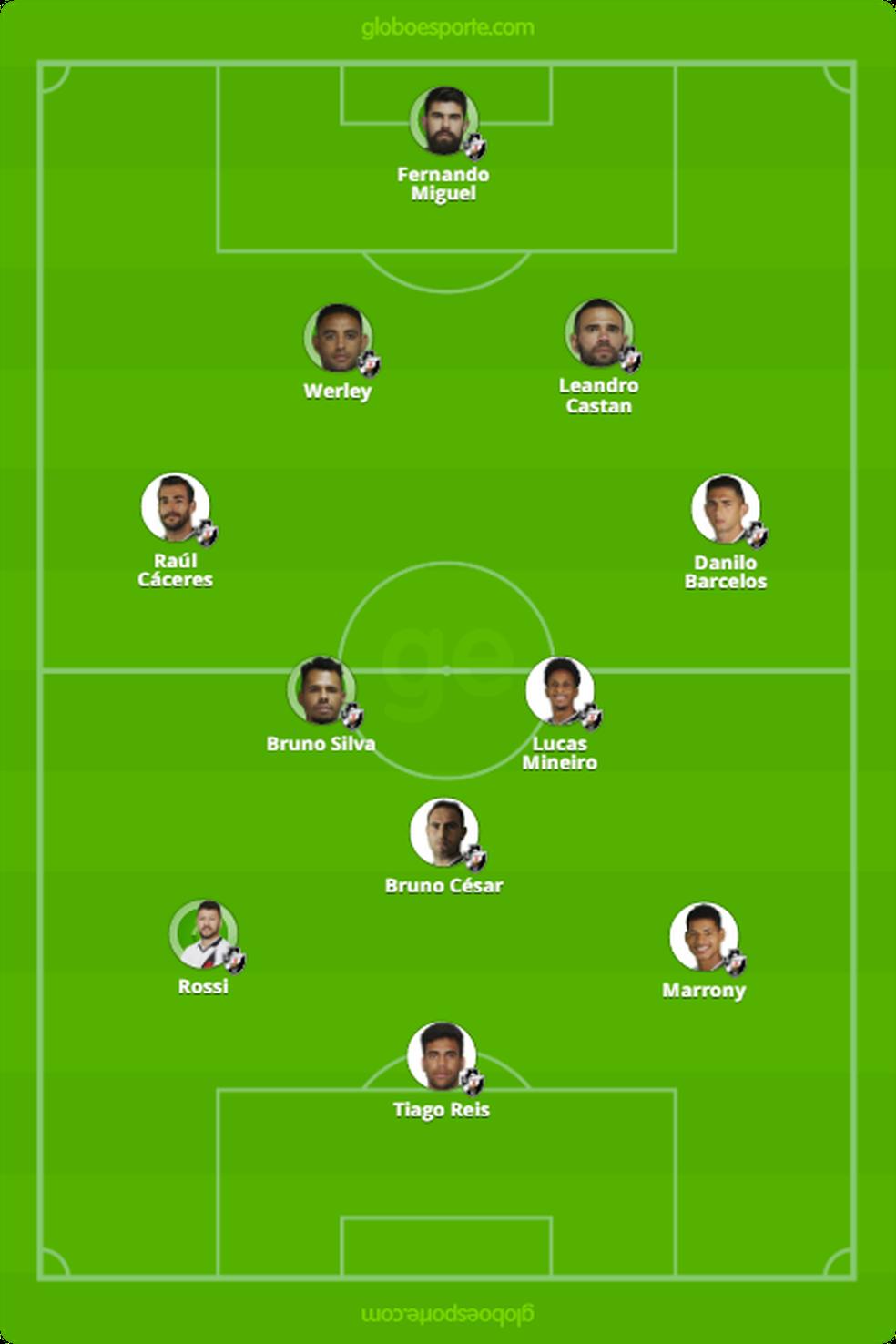 Provável escalação do Vasco para o jogo contra o Bangu — Foto: GloboEsporte.com
