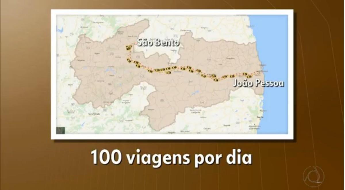 São Bento, PB, gasta mais R$ 1 milhão em combustível em 2017, diz IBGE