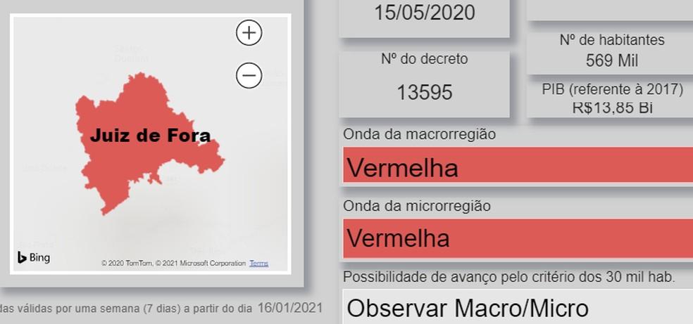 Situação de Juiz de Fora no Minas Consciente  — Foto: Governo de MG/Divulgação