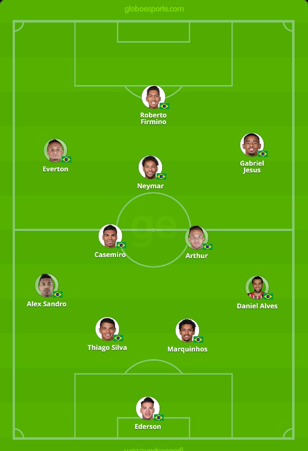 Com Everton, sem Coutinho e Neymar pelo meio: a outra alternativa que Tite imagina para o Brasil — Foto: GloboEsporte.com