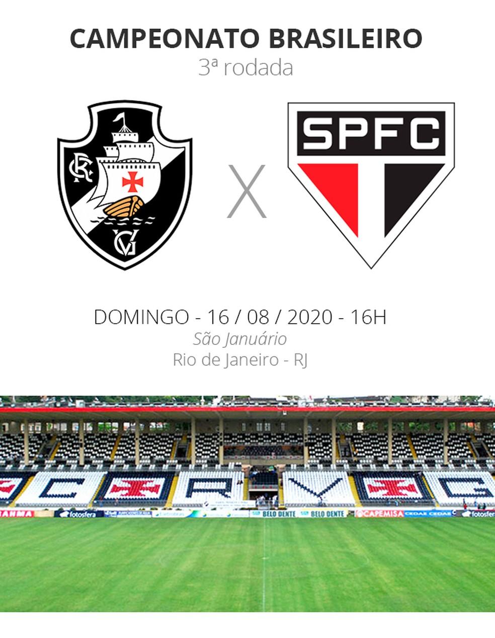 Ficha de apresentação de Vasco x São Paulo — Foto: ge