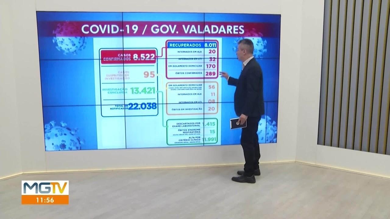 Veja como está o cenário da Covid-19 em Governador Valadares
