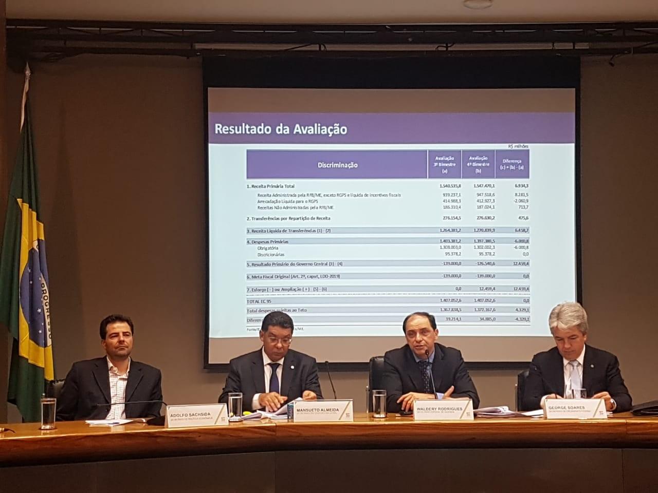 Governo libera para os ministérios R$ 8,3 bi que estavam bloqueados e R$ 2,6 bi do fundo da Petrobras - Notícias - Plantão Diário