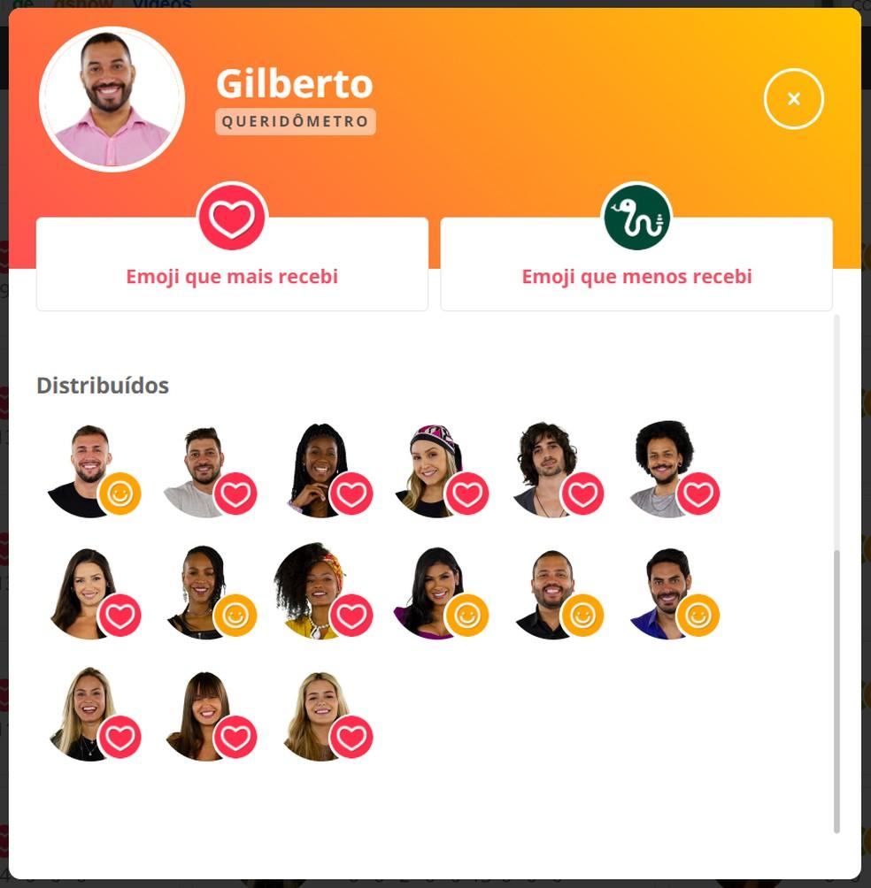 Gilberto — Foto: Globo