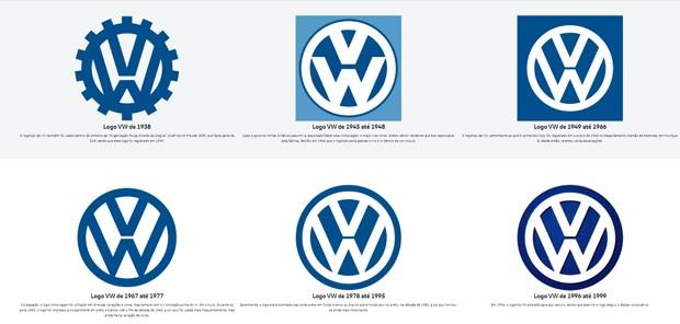 Os logotipos da Volkswagen desde 1938 (Foto: Divulgação)