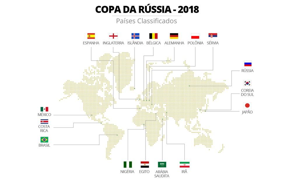 Sérvia vence Geórgia e vai à Copa  Irlanda ganha b47ce1610911a
