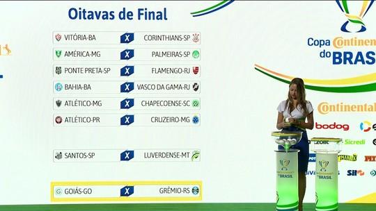 Sorteio decide mandos de campo das oitavas de final da Copa do Brasil